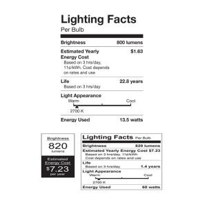 LightingFactsLabels